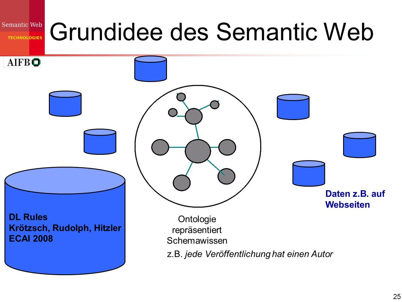 25 Grundidee des Semantic Web Ontologie repräsentiert Schemawissen DL Rules Krötzsch, Rudolph, Hitzler ECAI 2008 Daten z.B. auf Webseiten z.B. jede Ve