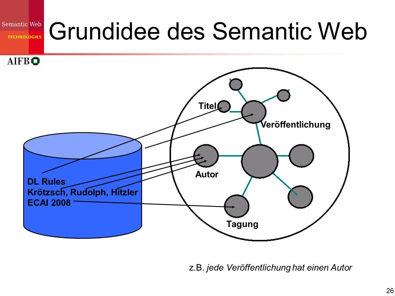 26 Grundidee des Semantic Web DL Rules Krötzsch, Rudolph, Hitzler ECAI 2008 z.B. jede Veröffentlichung hat einen Autor Veröffentlichung Tagung Titel A