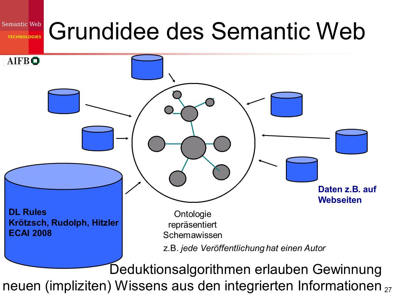 27 Grundidee des Semantic Web Ontologie repräsentiert Schemawissen DL Rules Krötzsch, Rudolph, Hitzler ECAI 2008 Daten z.B. auf Webseiten z.B. jede Ve