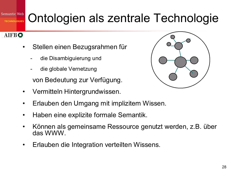 28 Ontologien als zentrale Technologie Stellen einen Bezugsrahmen für die Disambiguierung und die globale Vernetzung von Bedeutung zur Verfügung. Verm
