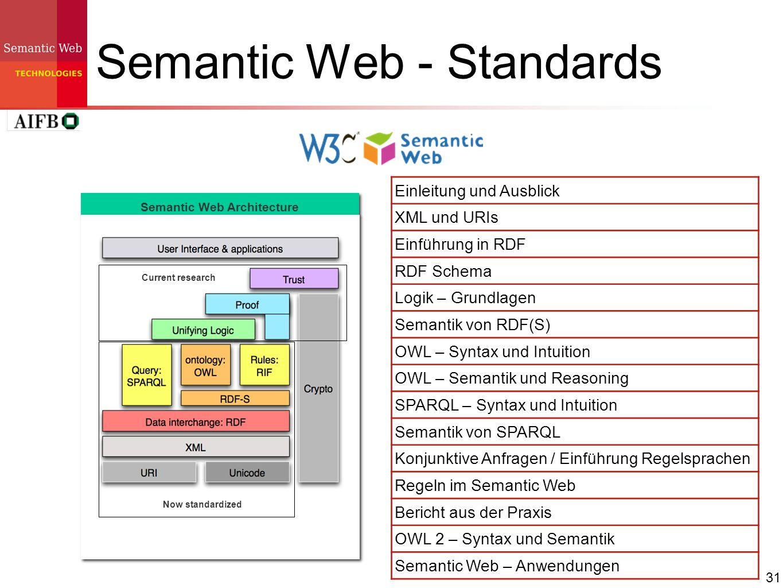31 Semantic Web - Standards Einleitung und Ausblick XML und URIs Einführung in RDF RDF Schema Logik – Grundlagen Semantik von RDF(S) OWL – Syntax und
