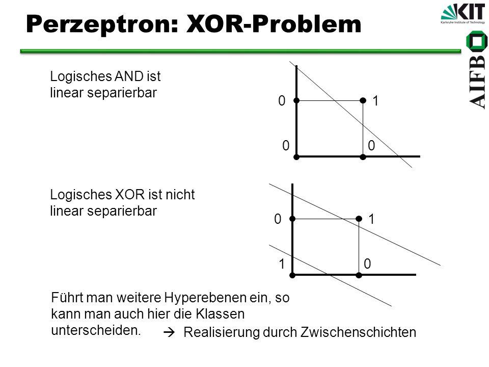 0 00 1 0 10 1 Logisches AND ist linear separierbar Logisches XOR ist nicht linear separierbar Führt man weitere Hyperebenen ein, so kann man auch hier die Klassen unterscheiden.