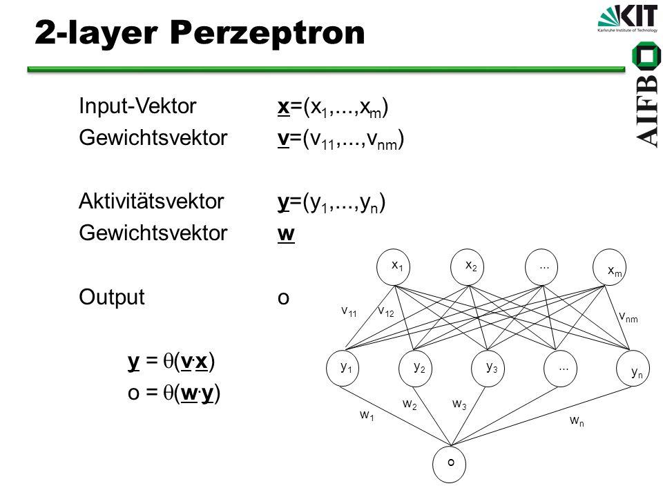 2-layer Perzeptron Input-Vektorx=(x 1,...,x m ) Gewichtsvektorv=(v 11,...,v nm ) Aktivitätsvektory=(y 1,...,y n ) Gewichtsvektorw Output o y = (v. x)