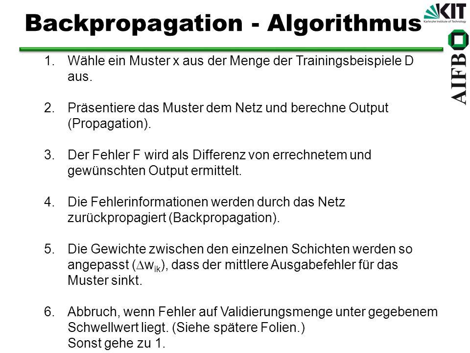 1.Wähle ein Muster x aus der Menge der Trainingsbeispiele D aus. 2.Präsentiere das Muster dem Netz und berechne Output (Propagation). 3.Der Fehler F w