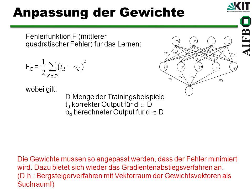 Fehlerfunktion F (mittlerer quadratischer Fehler) für das Lernen: F D = wobei gilt: D Menge der Trainingsbeispiele t d korrekter Output für d D o d be