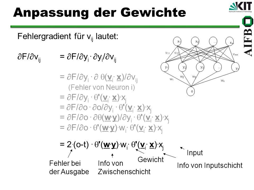 Fehlergradient für v ij lautet: F/ v ij = F/ y i. y i / v ij = F/ y i. (v i. x)/ v ij (Fehler von Neuron i) = F/ y i. '(v i. x). x j = F/ o. o/ y i. '