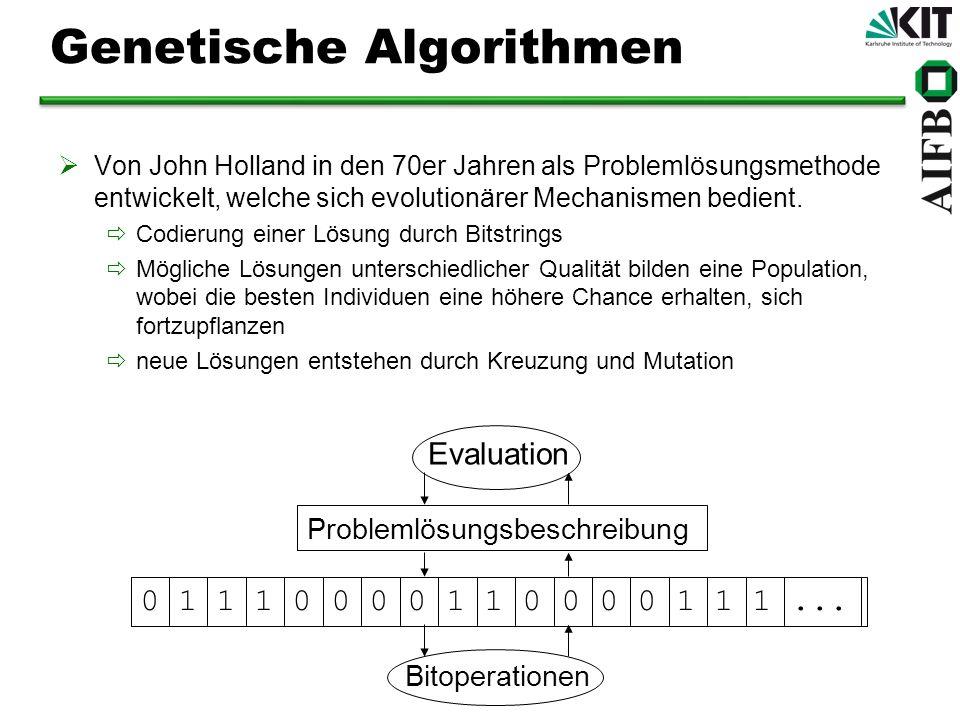 Genetische Algorithmen Von John Holland in den 70er Jahren als Problemlösungsmethode entwickelt, welche sich evolutionärer Mechanismen bedient. Codier