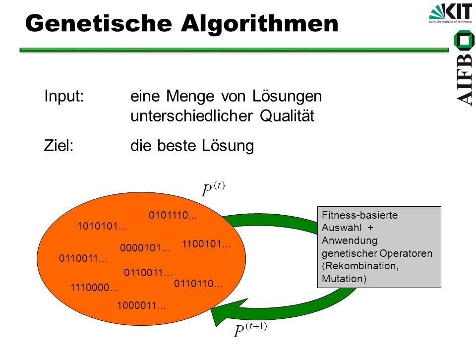Input: eine Menge von Lösungen unterschiedlicher Qualität Ziel:die beste Lösung 0110011... 0000101... 0101110... 1100101... 0110110... 1000011... 0110