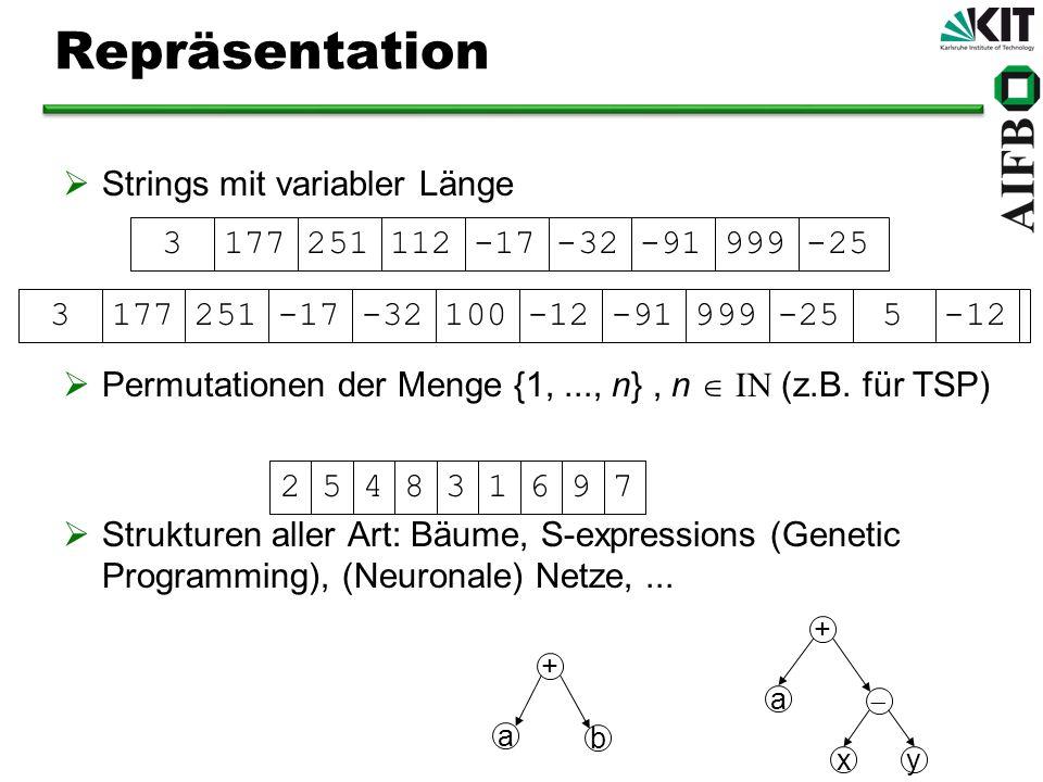 Repräsentation Strings mit variabler Länge Permutationen der Menge {1,..., n}, n (z.B. für TSP) Strukturen aller Art: Bäume, S-expressions (Genetic Pr