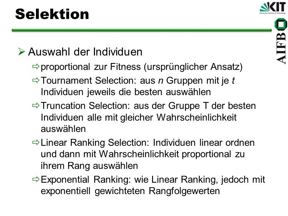 Selektion Auswahl der Individuen proportional zur Fitness (ursprünglicher Ansatz) Tournament Selection: aus n Gruppen mit je t Individuen jeweils die besten auswählen Truncation Selection: aus der Gruppe T der besten Individuen alle mit gleicher Wahrscheinlichkeit auswählen Linear Ranking Selection: Individuen linear ordnen und dann mit Wahrscheinlichkeit proportional zu ihrem Rang auswählen Exponential Ranking: wie Linear Ranking, jedoch mit exponentiell gewichteten Rangfolgewerten