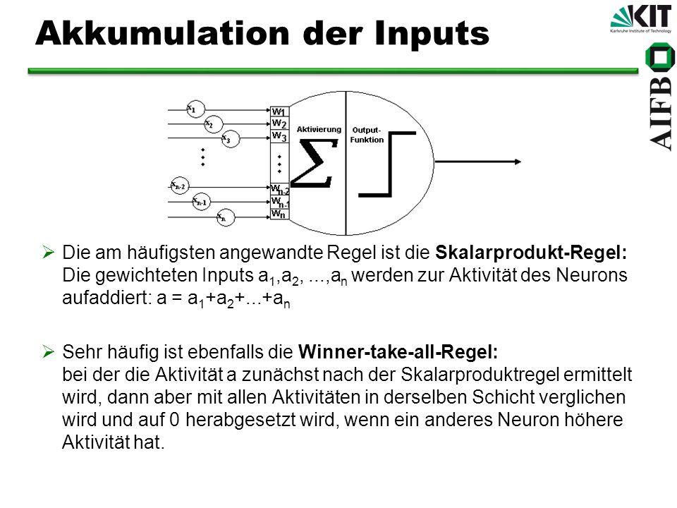 Outputfunktionen