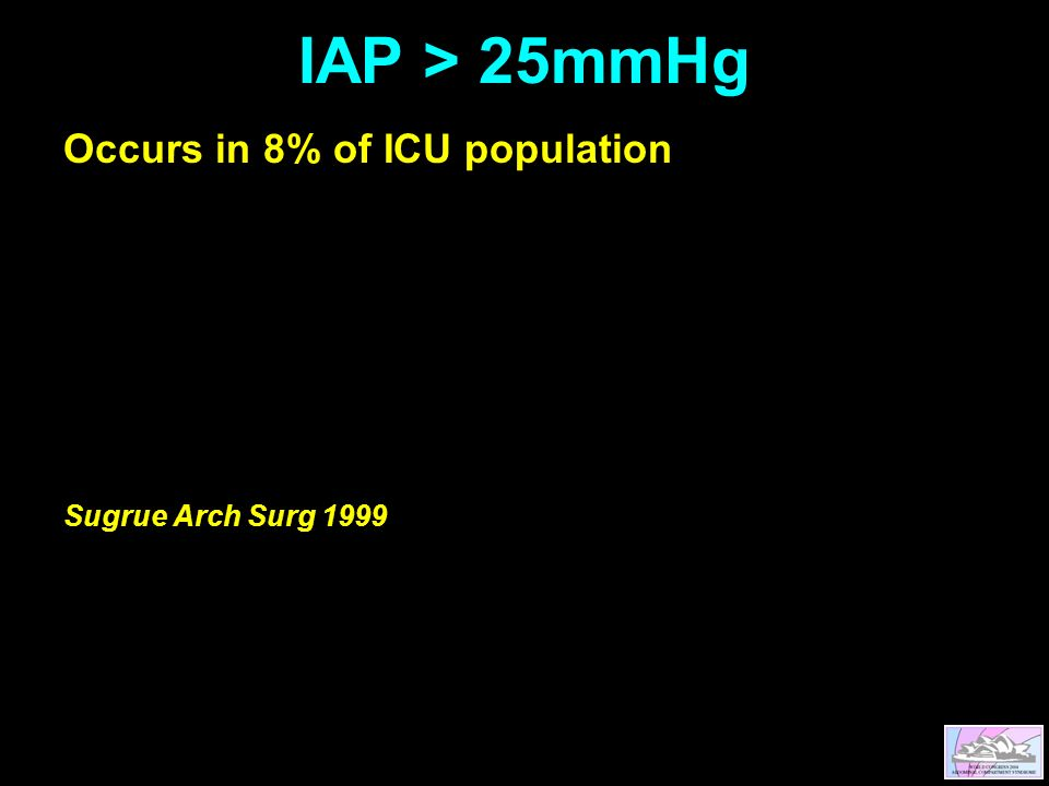 IAP > 25mmHg Occurs in 8% of ICU population Sugrue Arch Surg 1999