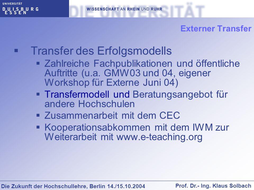 Die Zukunft der Hochschullehre, Berlin 14./15.10.2004 Prof. Dr.- Ing. Klaus Solbach Externer Transfer Transfer des Erfolgsmodells Zahlreiche Fachpubli