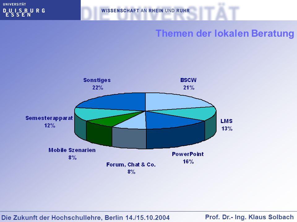 Die Zukunft der Hochschullehre, Berlin 14./15.10.2004 Prof. Dr.- Ing. Klaus Solbach Themen der lokalen Beratung