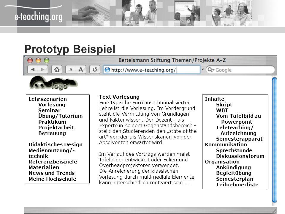 22 Prototyp Beispiel Lehrszenarien Vorlesung Seminar Übung/Tutorium Praktikum Projektarbeit Betreuung Didaktisches Design Mediennutzung/- technik Refe