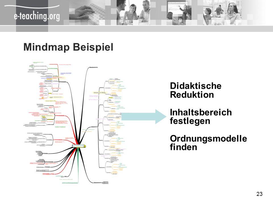 23 Mindmap Beispiel Didaktische Reduktion Inhaltsbereich festlegen Ordnungsmodelle finden