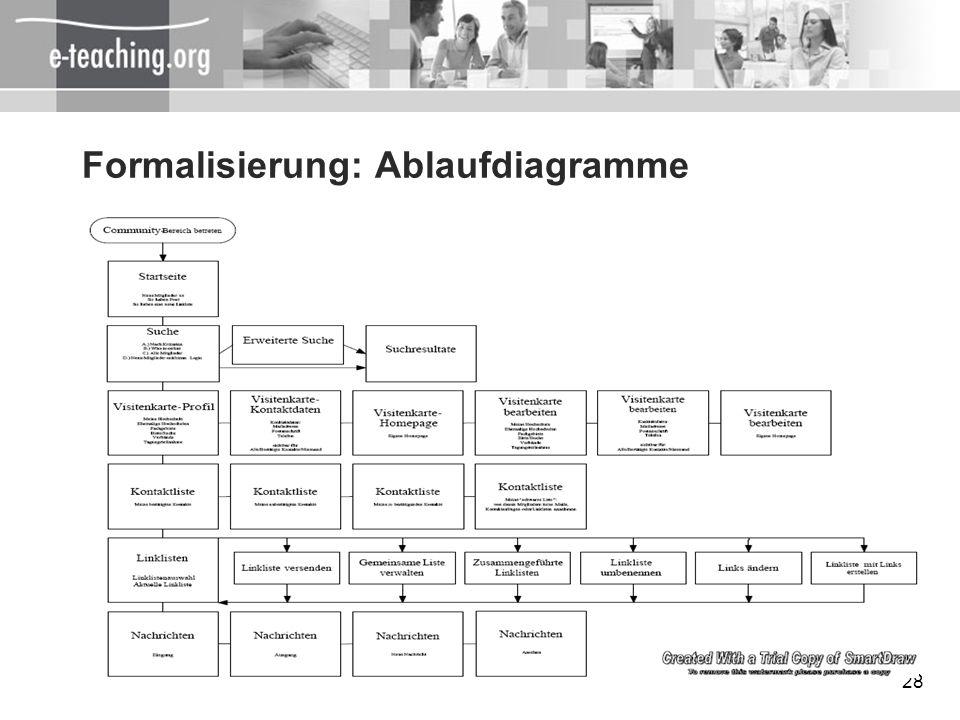28 Formalisierung: Ablaufdiagramme