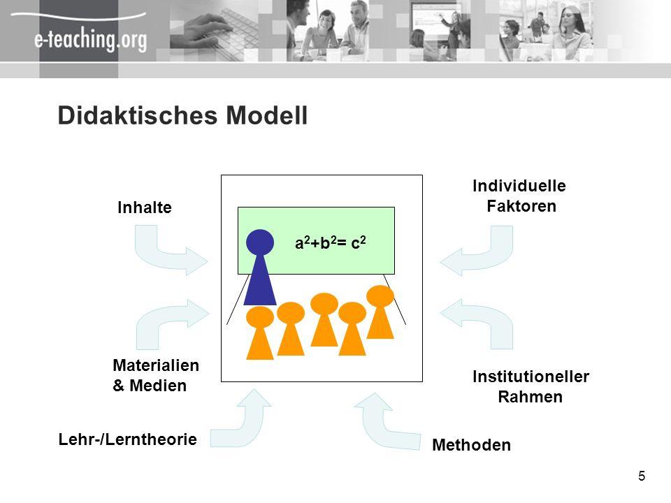 5 Individuelle Faktoren Methoden Lehr-/Lerntheorie Institutioneller Rahmen Materialien & Medien a 2 +b 2 = c 2 Inhalte Didaktisches Modell