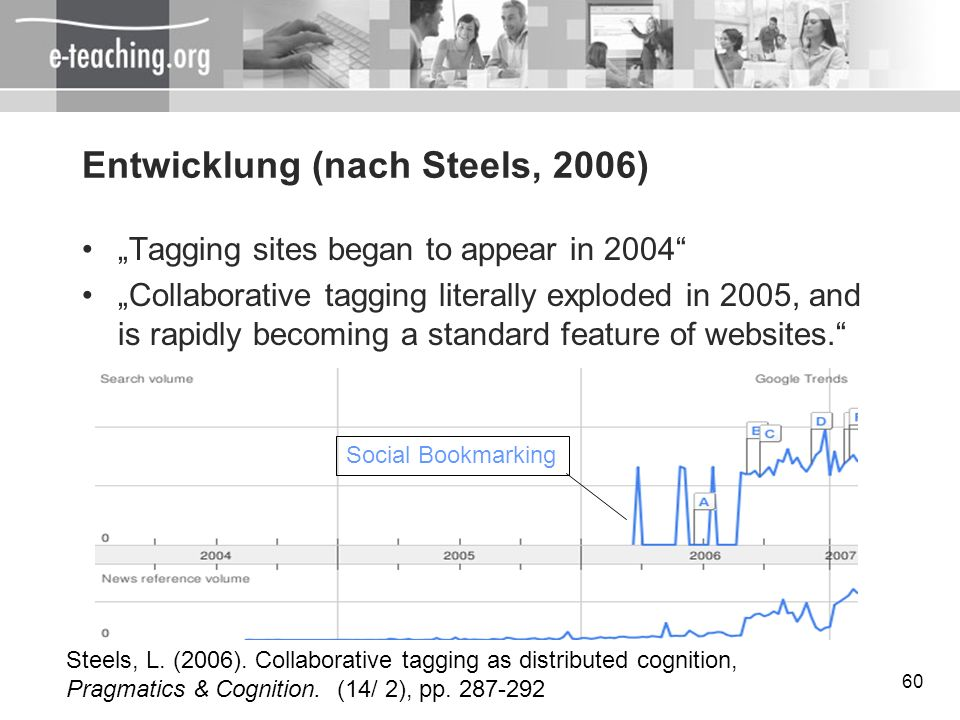 60 Entwicklung (nach Steels, 2006) Tagging sites began to appear in 2004 Collaborative tagging literally exploded in 2005, and is rapidly becoming a s