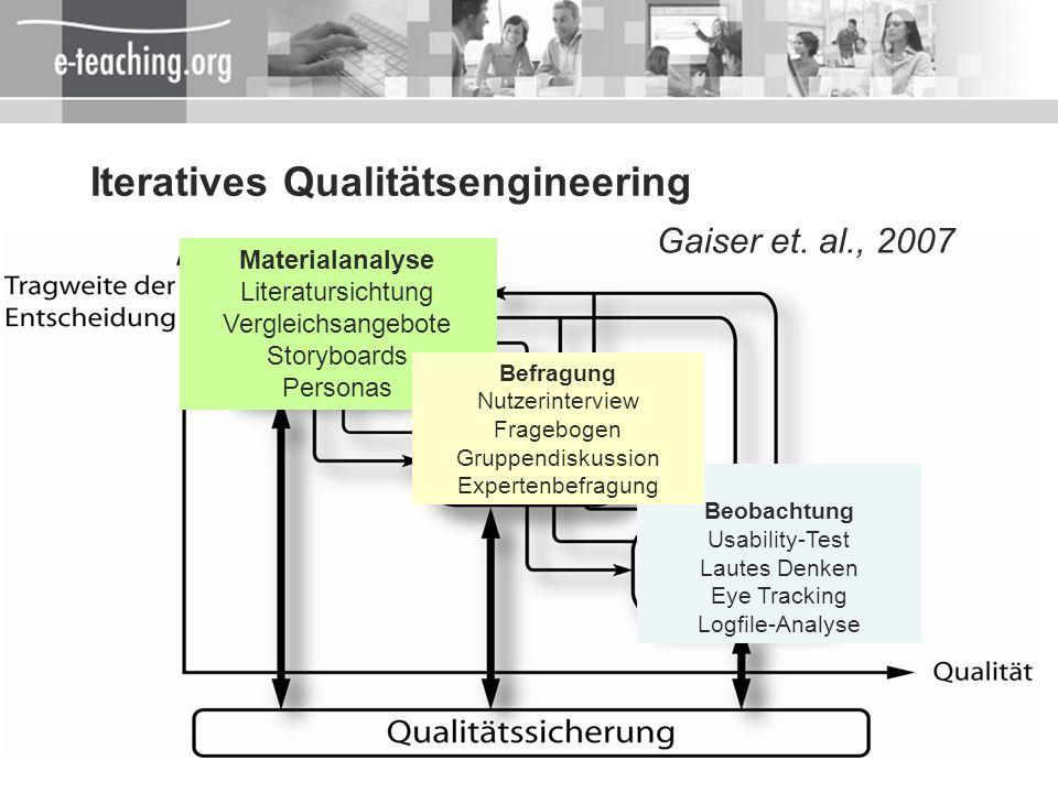 30 Personas-Methode Datensammlung: Zielgruppeninterviews Dokumentenanalyse, z.B.