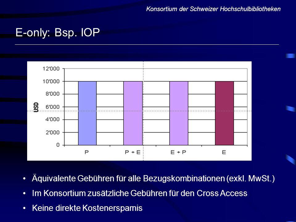 Konsortium der Schweizer Hochschulbibliotheken E-only: Bsp. IOP Äquivalente Gebühren für alle Bezugskombinationen (exkl. MwSt.) Im Konsortium zusätzli