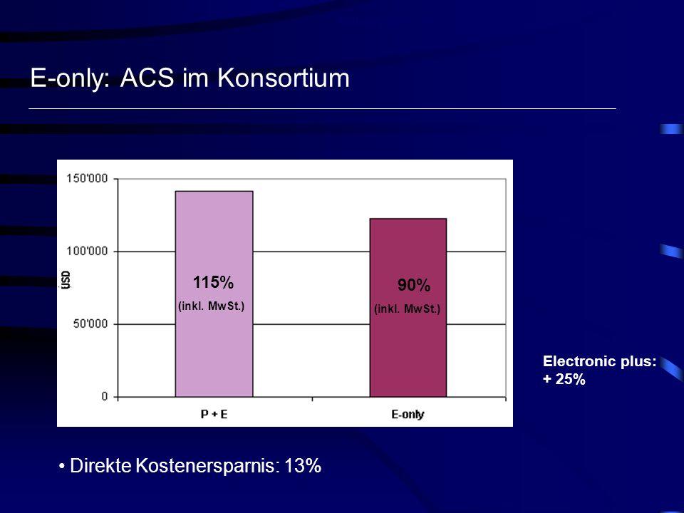 E-only: ACS im Konsortium Konsortium der Schweizer Hochschulbibliotheken 115% (inkl. MwSt.) 90% (inkl. MwSt.) Direkte Kostenersparnis: 13% Electronic