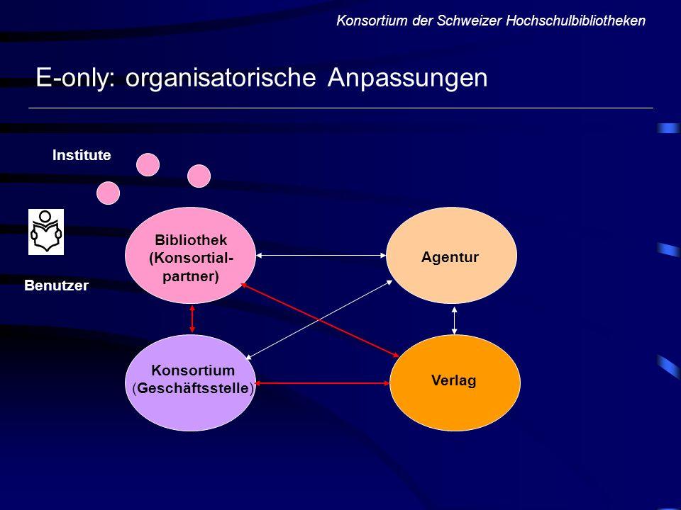 Konsortium der Schweizer Hochschulbibliotheken E-only: organisatorische Anpassungen Verlag Agentur Bibliothek (Konsortial- partner) Konsortium (Geschä