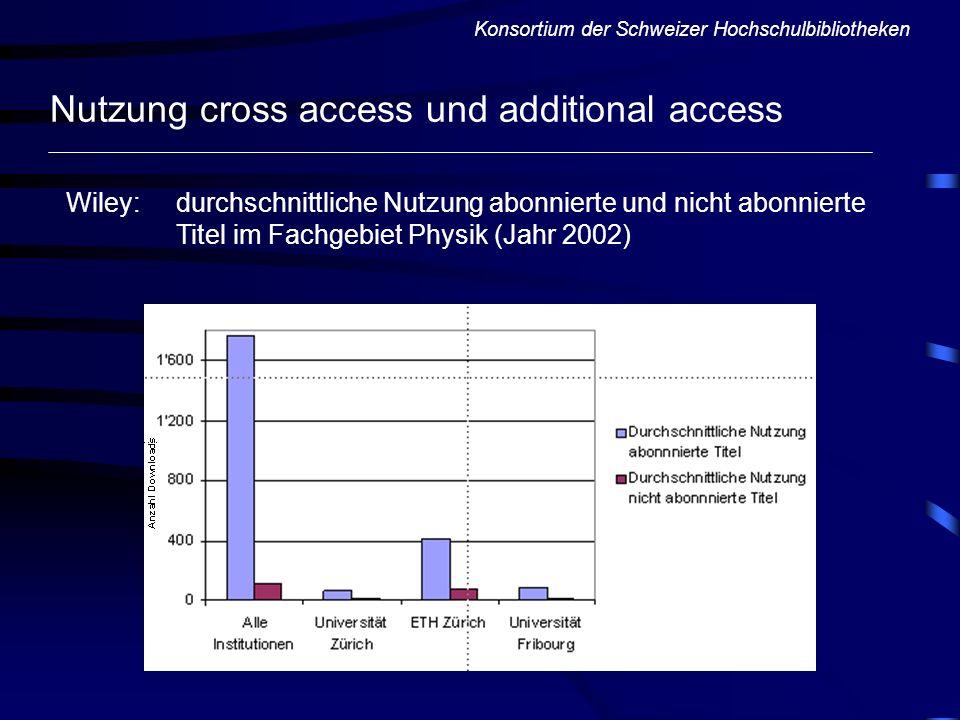 Nutzung cross access und additional access Konsortium der Schweizer Hochschulbibliotheken Wiley: durchschnittliche Nutzung abonnierte und nicht abonni
