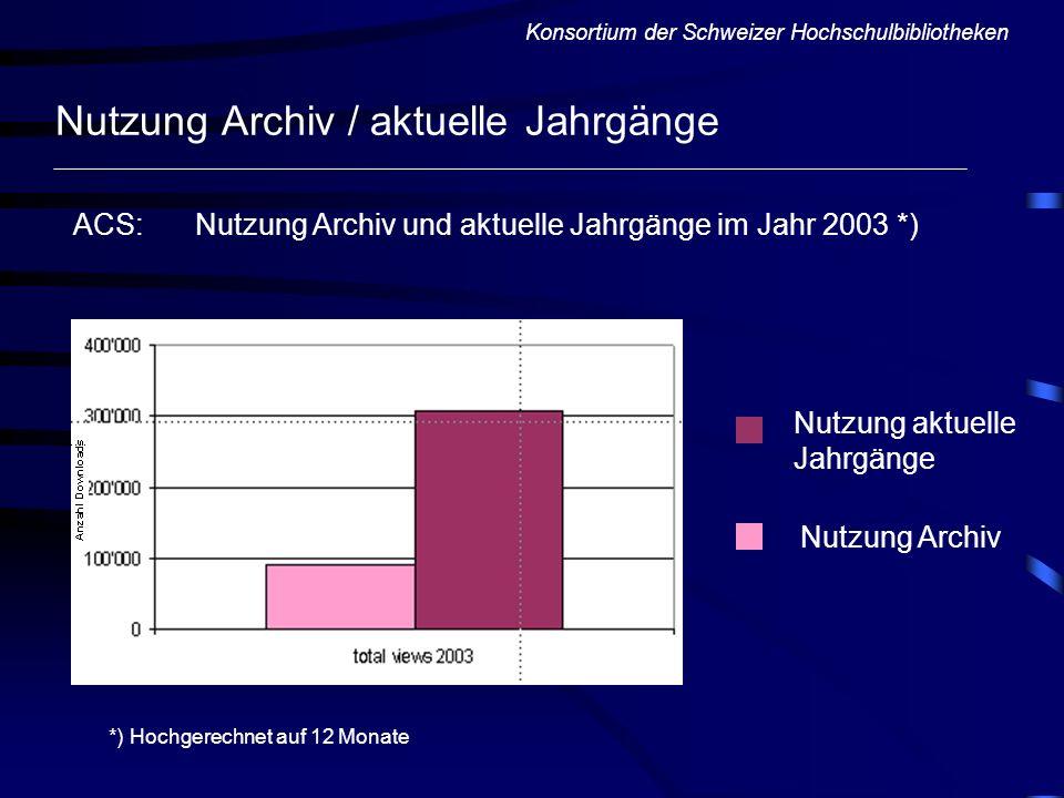 Nutzung Archiv / aktuelle Jahrgänge Konsortium der Schweizer Hochschulbibliotheken ACS: Nutzung Archiv und aktuelle Jahrgänge im Jahr 2003 *) *) Hochg