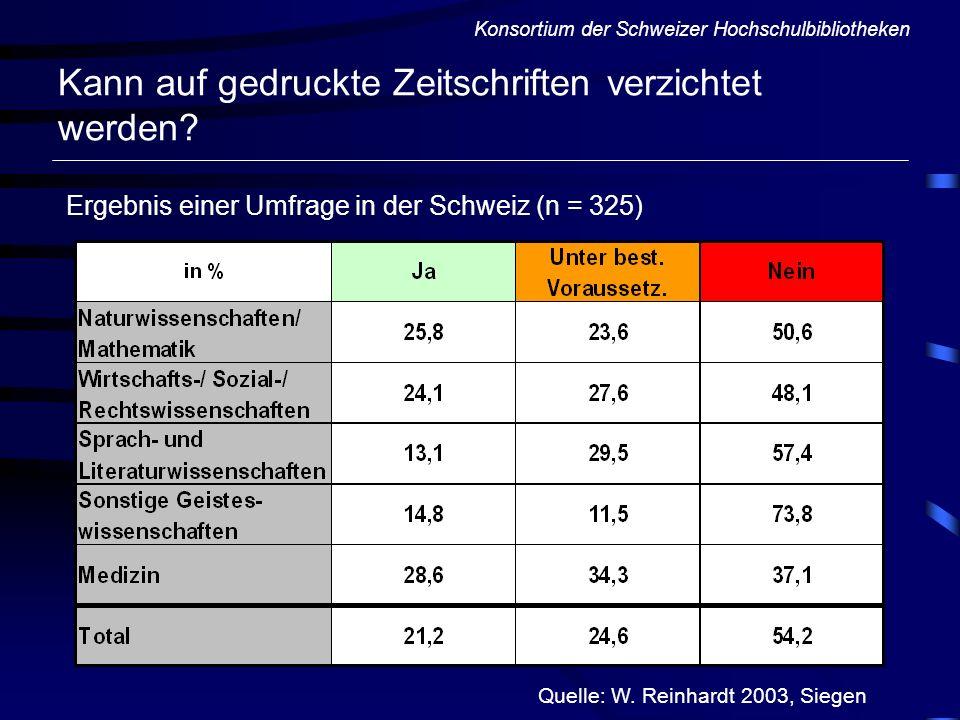 Konsortium der Schweizer Hochschulbibliotheken Kann auf gedruckte Zeitschriften verzichtet werden? Ergebnis einer Umfrage in der Schweiz (n = 325) Que