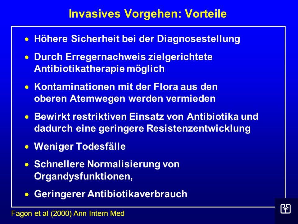 Invasives Vorgehen: Vorteile Höhere Sicherheit bei der Diagnosestellung Durch Erregernachweis zielgerichtete Antibiotikatherapie möglich Kontamination