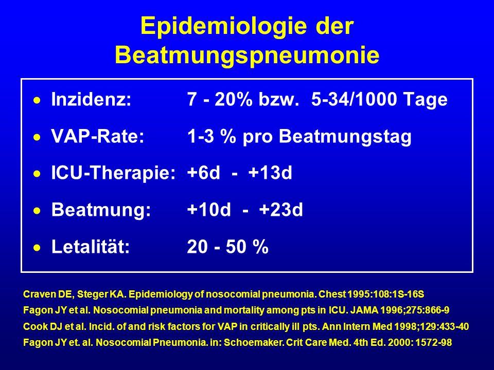 Inzidenz: 7 - 20% bzw. 5-34/1000 Tage VAP-Rate: 1-3 % pro Beatmungstag ICU-Therapie:+6d - +13d Beatmung:+10d - +23d Letalität:20 - 50 % Epidemiologie