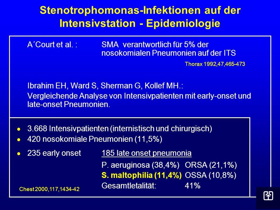 Stenotrophomonas-Infektionen auf der Intensivstation - Epidemiologie A´Court et al. : SMA verantwortlich für 5% der nosokomialen Pneumonien auf der IT