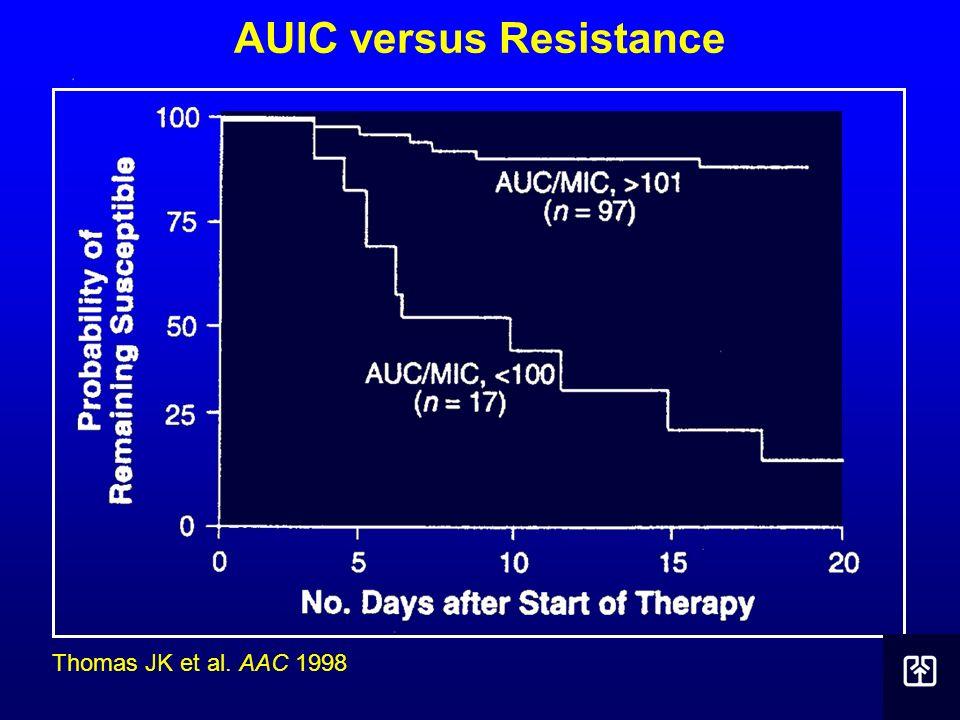 AUIC versus Resistance Thomas JK et al. AAC 1998