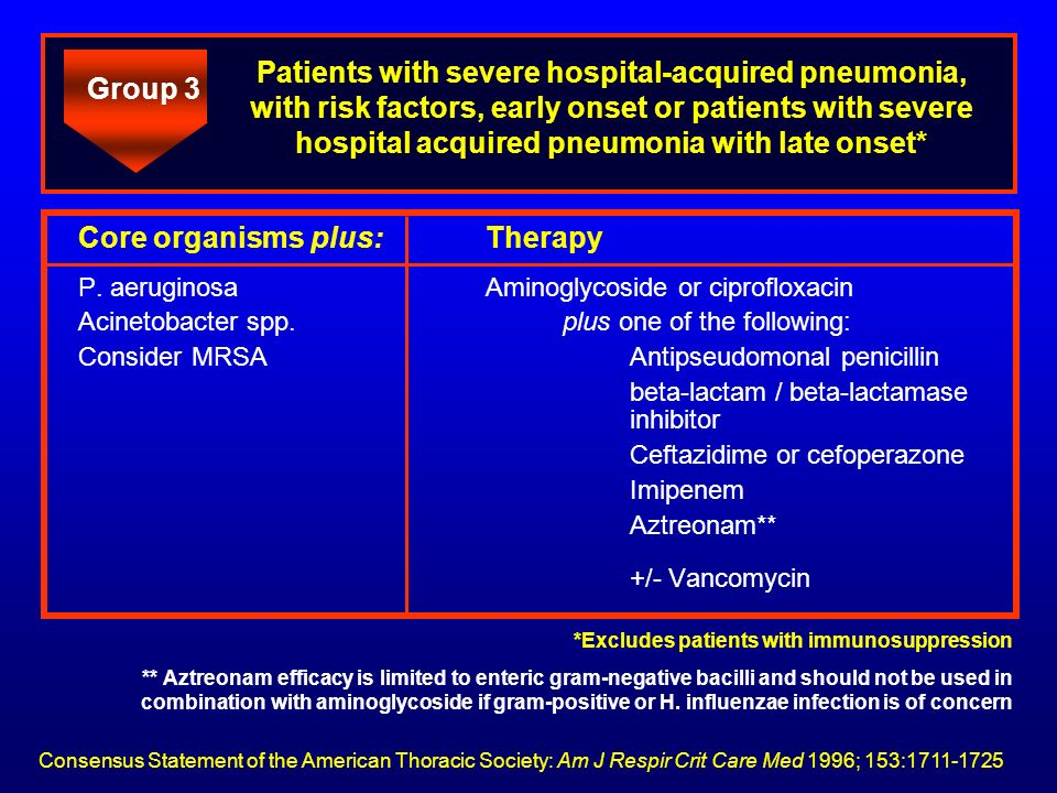 Patients with severe hospital-acquired pneumonia, with risk factors, early onset or patients with severe hospital acquired pneumonia with late onset*
