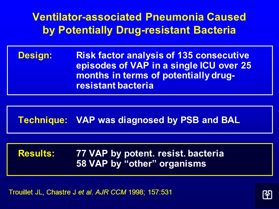 Ventilator-associated Pneumonia Results: Potentially-resistant bacteria: S.
