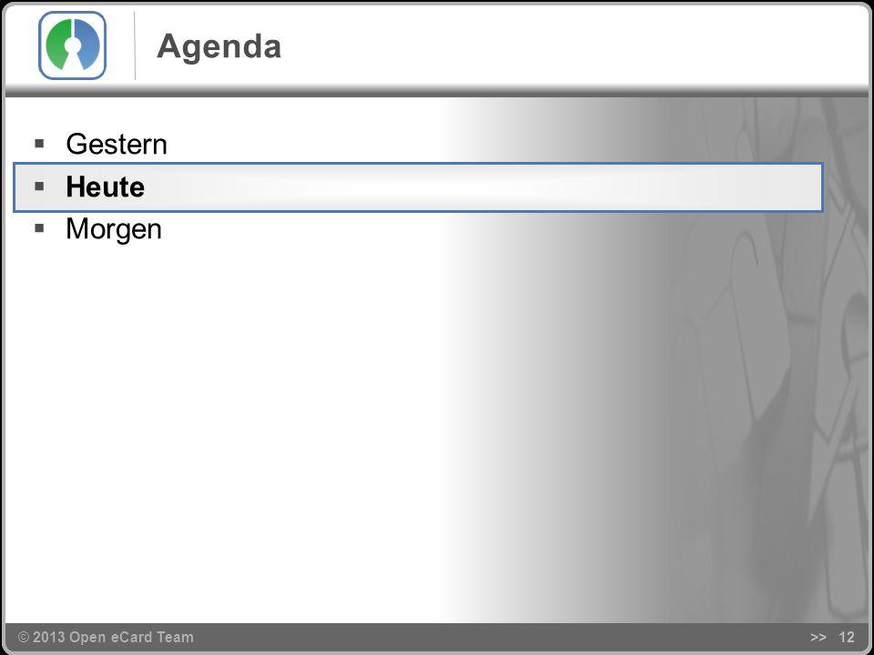 © 2013 Open eCard Team>>>>12© 2013 Open eCard Team Agenda Gestern Heute Morgen