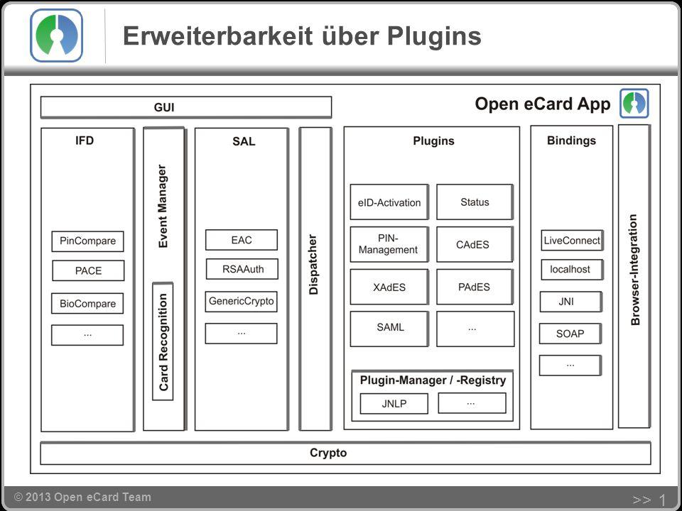 © 2013 Open eCard Team Erweiterbarkeit über Plugins >>1515