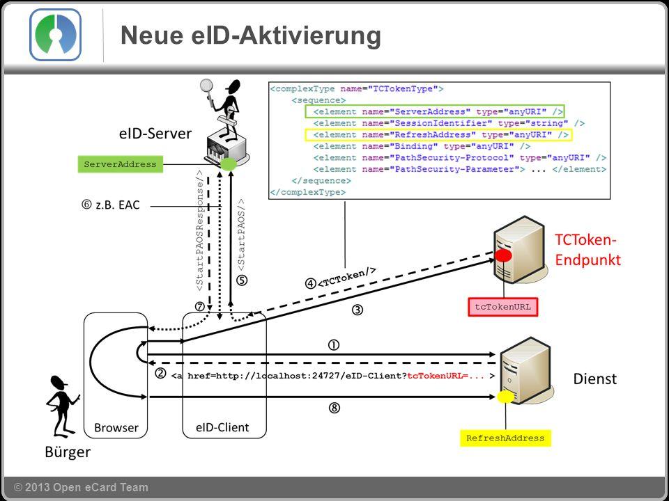 © 2013 Open eCard Team Neue eID-Aktivierung