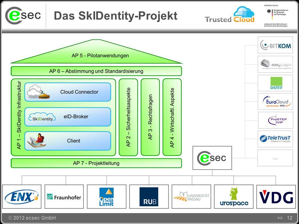 © 2012 ecsec GmbH>>11 Agenda © 2012 ecsec GmbH Motivation Ziel und Problemstellung Das SkIDentity-Projekt Kann man da mitmachen? Zusammenfassung