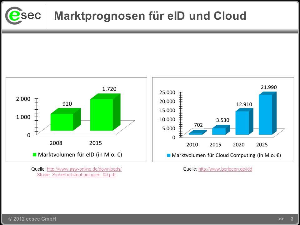 © 2012 ecsec GmbH Marktprognosen für eID und Cloud >>3 Quelle: http://www.berlecon.de/iddhttp://www.berlecon.de/idd Quelle: http://www.asw-online.de/downloads/ Studie_Sicherheitstechnologien_09.pdfhttp://www.asw-online.de/downloads/ Studie_Sicherheitstechnologien_09.pdf