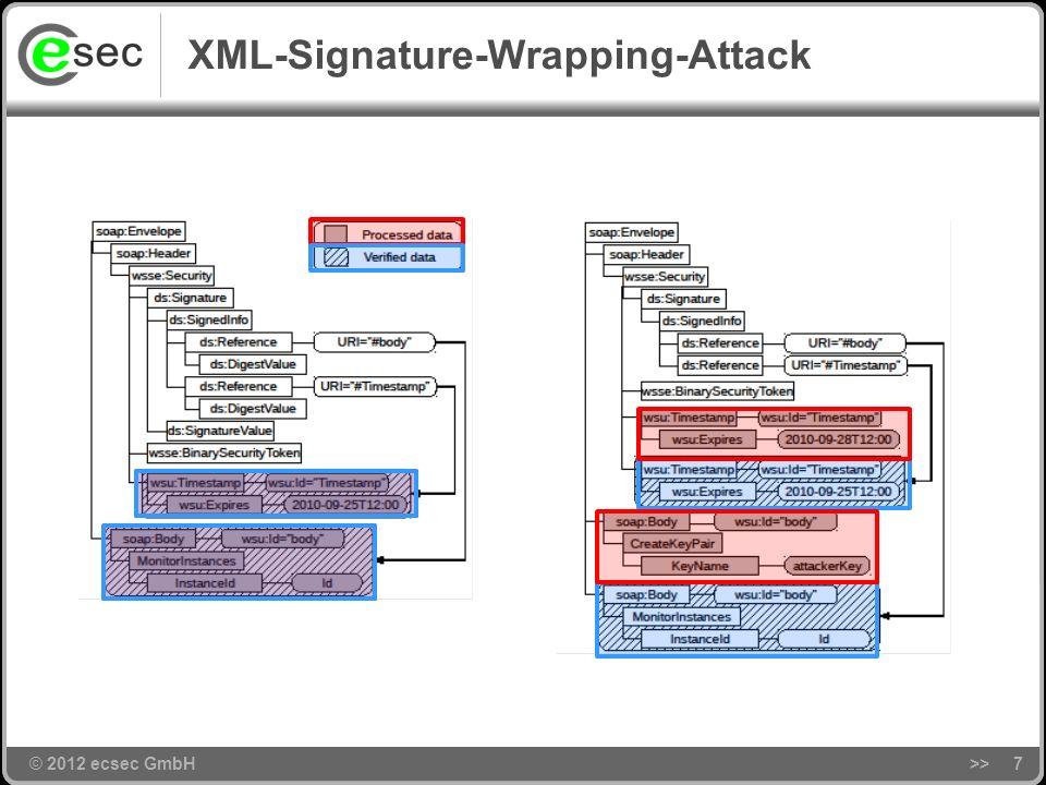 © 2012 ecsec GmbH XSS-Angriff auf die Browser-basierte Schnittstelle 6 Downloadlink für X.509-Zertifikate enthält Parameter, der an verwundbares Serve