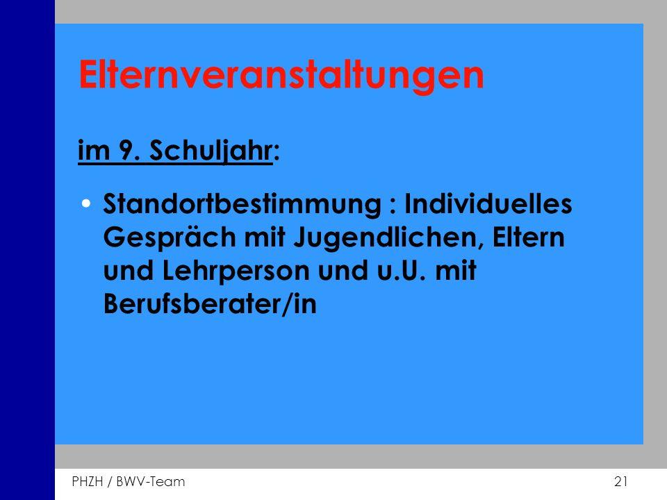 PHZH / BWV-Team 21 Elternveranstaltungen im 9. Schuljahr: Standortbestimmung : Individuelles Gespräch mit Jugendlichen, Eltern und Lehrperson und u.U.