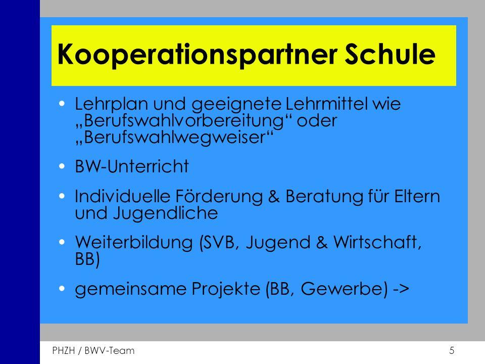 PHZH / BWV-Team 5 Kooperationspartner Schule Lehrplan und geeignete Lehrmittel wie Berufswahlvorbereitung oder Berufswahlwegweiser BW-Unterricht Indiv