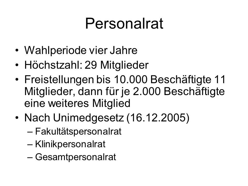 Personalrat Wahlperiode vier Jahre Höchstzahl: 29 Mitglieder Freistellungen bis 10.000 Beschäftigte 11 Mitglieder, dann für je 2.000 Beschäftigte eine