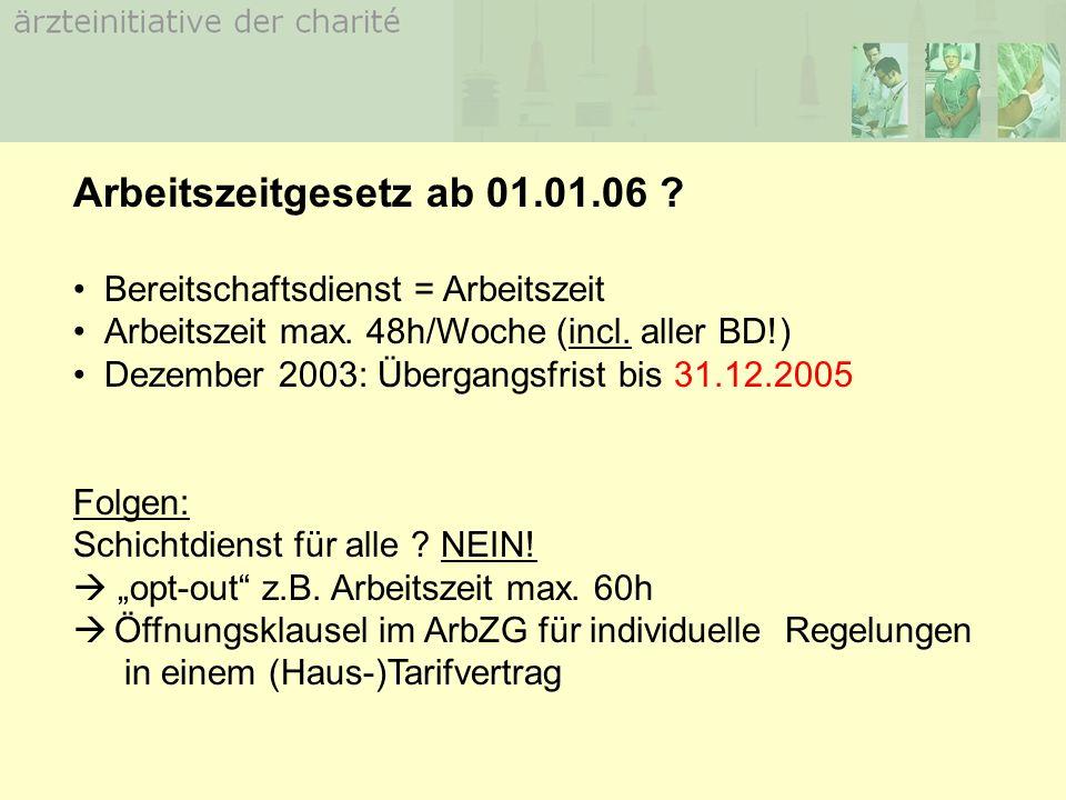 Arbeitszeitgesetz ab 01.01.06 . Bereitschaftsdienst = Arbeitszeit Arbeitszeit max.
