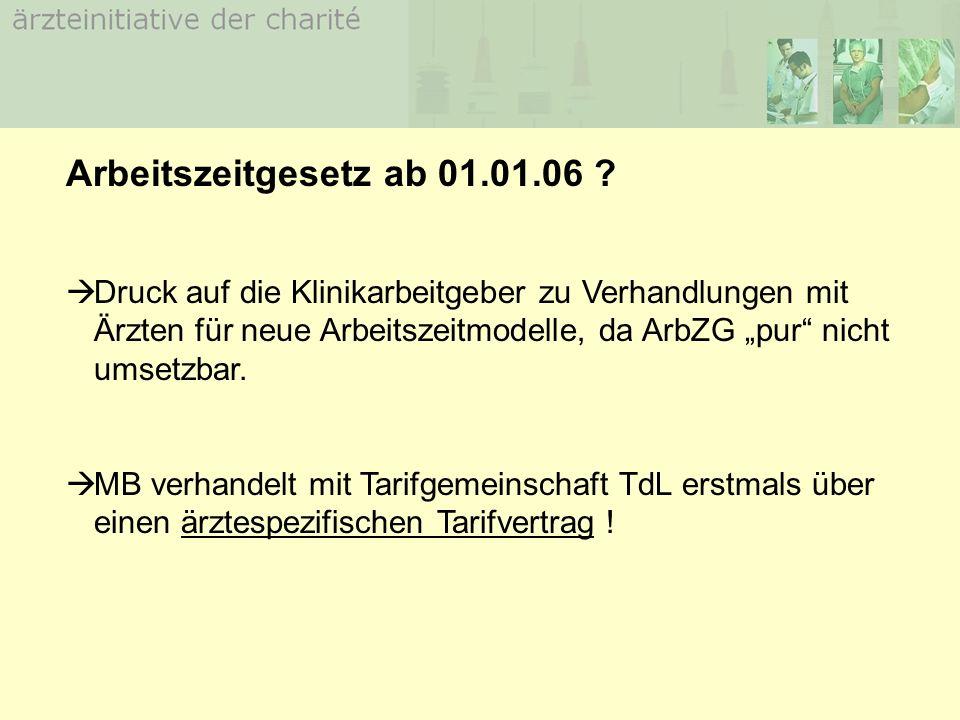Arbeitszeitgesetz ab 01.01.06 .