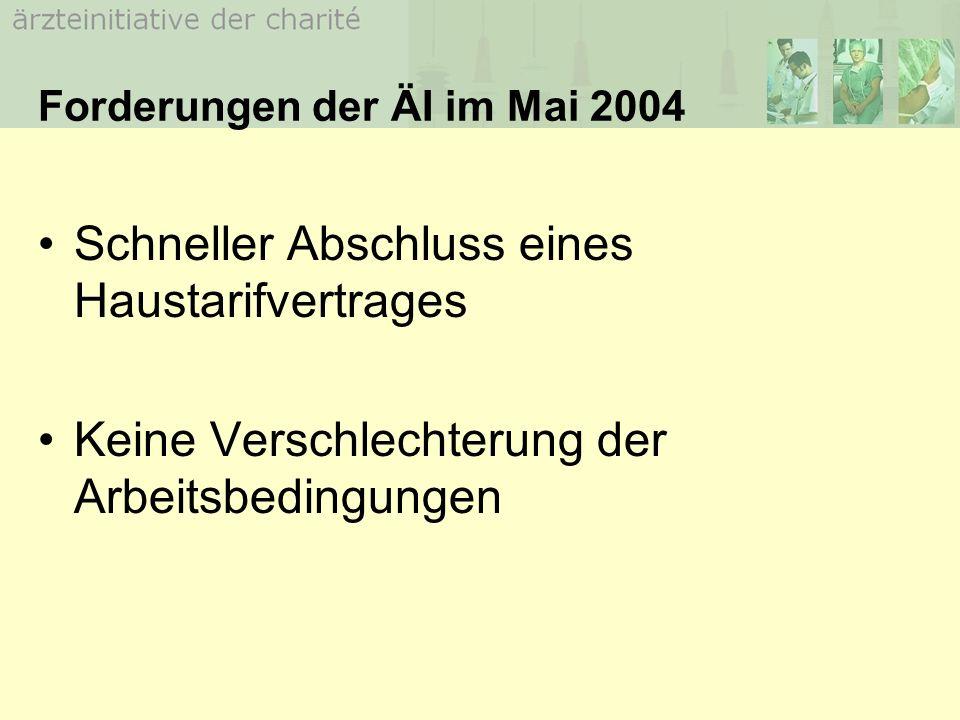 Forderungen der ÄI im Mai 2004 Schneller Abschluss eines Haustarifvertrages Keine Verschlechterung der Arbeitsbedingungen