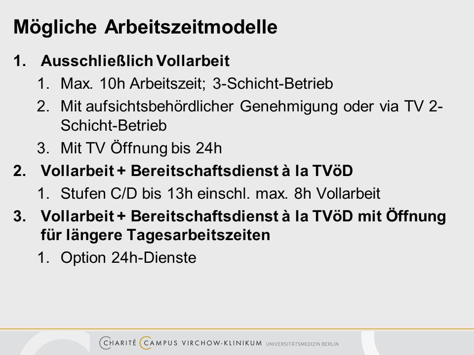 Mögliche Arbeitszeitmodelle 1.Ausschließlich Vollarbeit 1.Max. 10h Arbeitszeit; 3-Schicht-Betrieb 2.Mit aufsichtsbehördlicher Genehmigung oder via TV