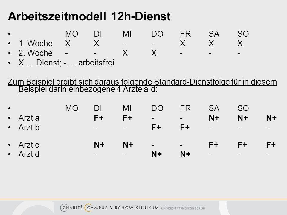 Arbeitszeitmodell 12h-Dienst MODIMIDOFRSASO 1. Woche XX--XXX 2. Woche--XX--- X … Dienst; - … arbeitsfrei Zum Beispiel ergibt sich daraus folgende Stan